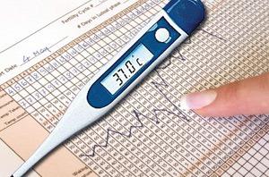 Правильное измерение базальной температуры